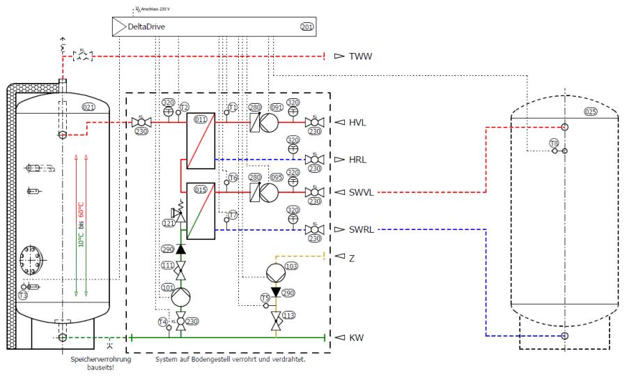 deltaduo bivalentes speicherladesystem. Black Bedroom Furniture Sets. Home Design Ideas
